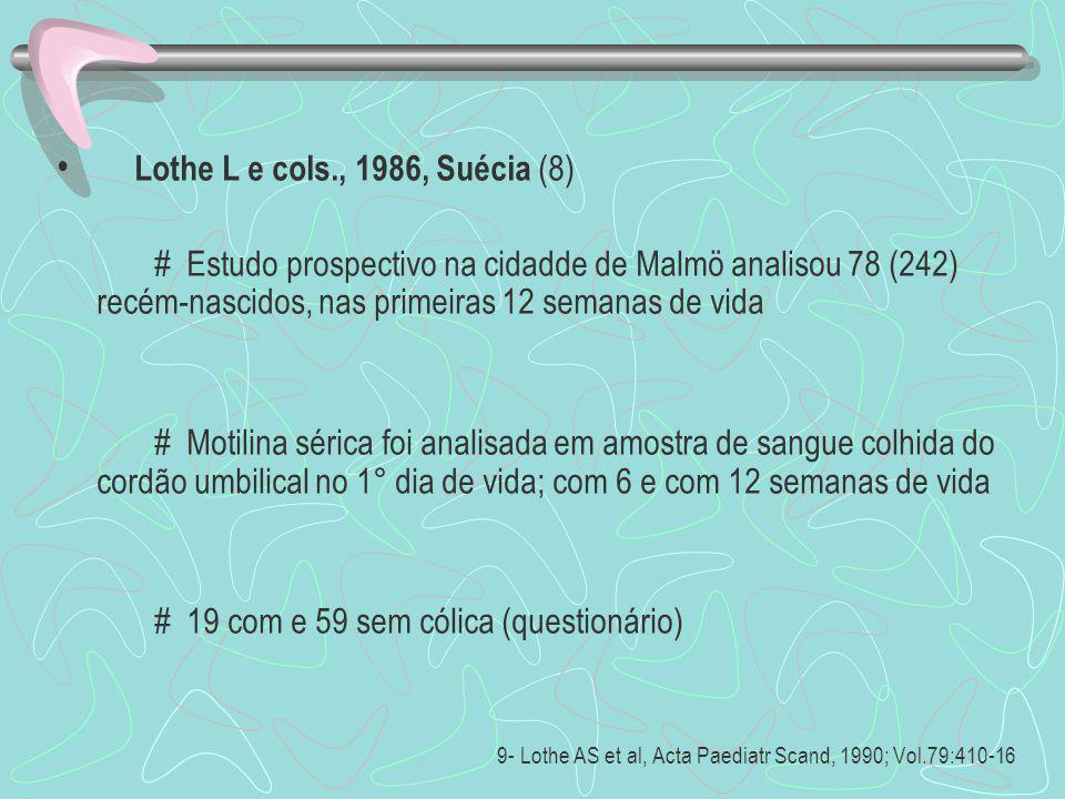 Lothe L e cols., 1986, Suécia (8) # Estudo prospectivo na cidadde de Malmö analisou 78 (242) recém-nascidos, nas primeiras 12 semanas de vida # Motili