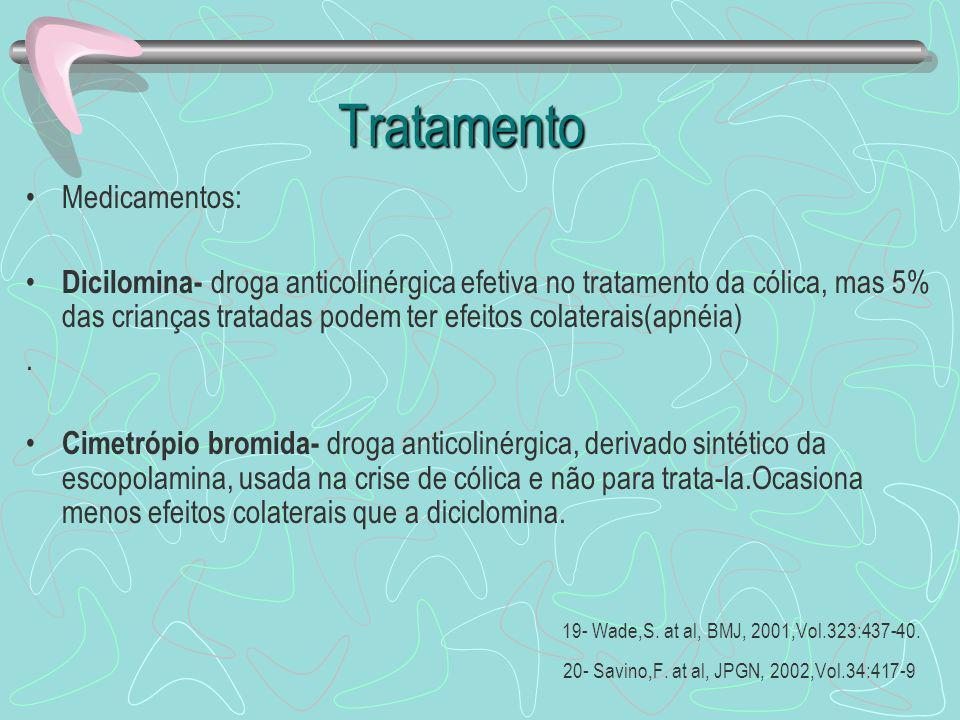 Tratamento Tratamento Medicamentos: Dicilomina- droga anticolinérgica efetiva no tratamento da cólica, mas 5% das crianças tratadas podem ter efeitos