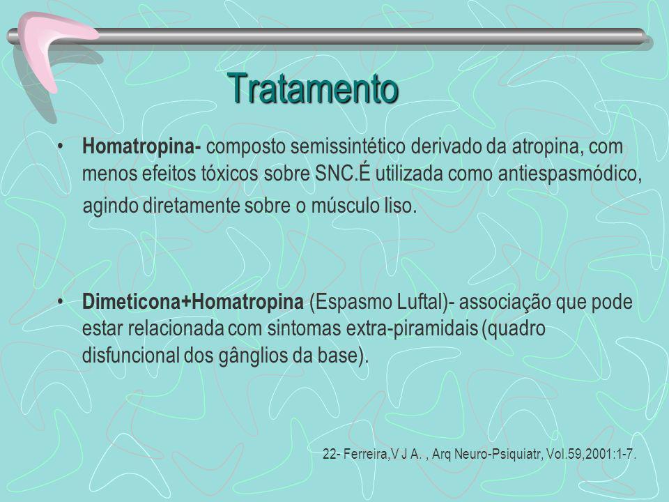 Tratamento Tratamento Homatropina- composto semissintético derivado da atropina, com menos efeitos tóxicos sobre SNC.É utilizada como antiespasmódico,