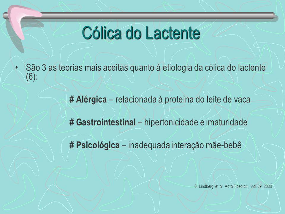 Cólica do Lactente Cólica do Lactente São 3 as teorias mais aceitas quanto à etiologia da cólica do lactente (6): # Alérgica – relacionada à proteína