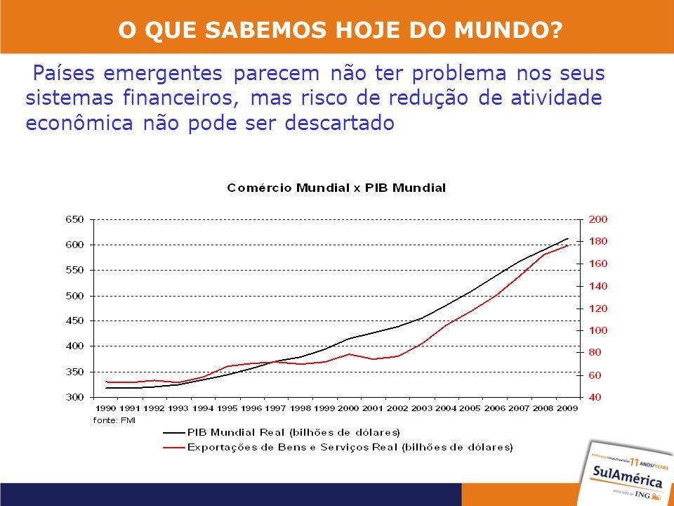 O QUE SABEMOS HOJE DO MUNDO? Países emergentes parecem não ter problema nos seus sistemas financeiros, mas risco de redução de atividade econômica não