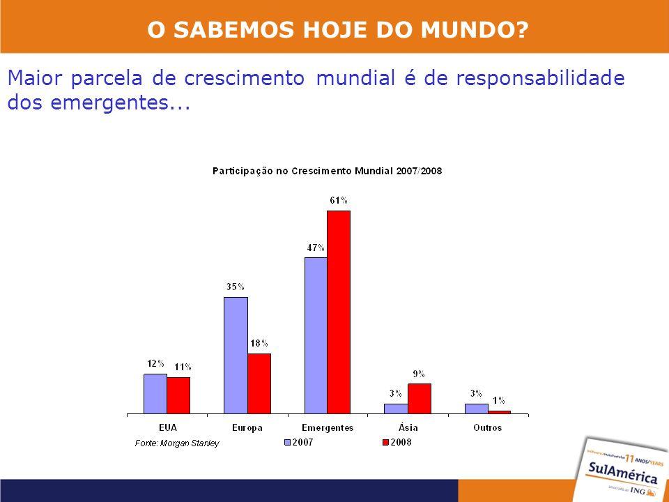 O SABEMOS HOJE DO MUNDO? Maior parcela de crescimento mundial é de responsabilidade dos emergentes...