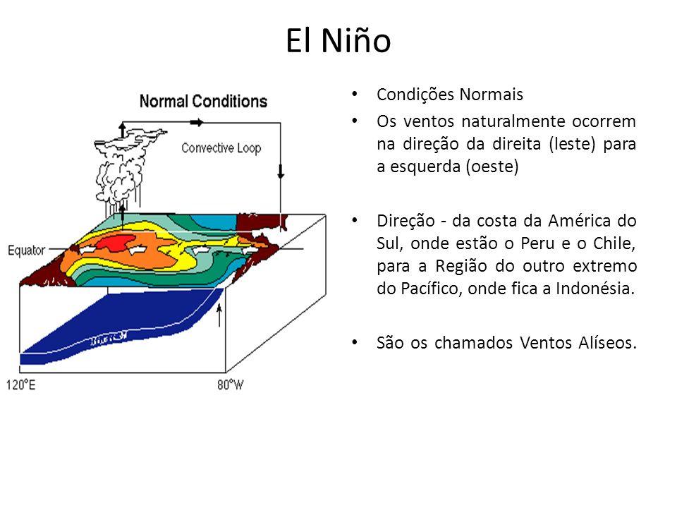 El Niño Condições Normais Os ventos naturalmente ocorrem na direção da direita (leste) para a esquerda (oeste) Direção - da costa da América do Sul, o