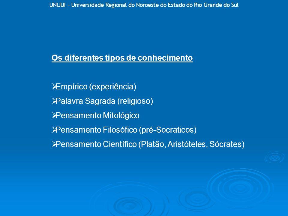 UNIJUI – Universidade Regional do Noroeste do Estado do Rio Grande do Sul Referências???????????????