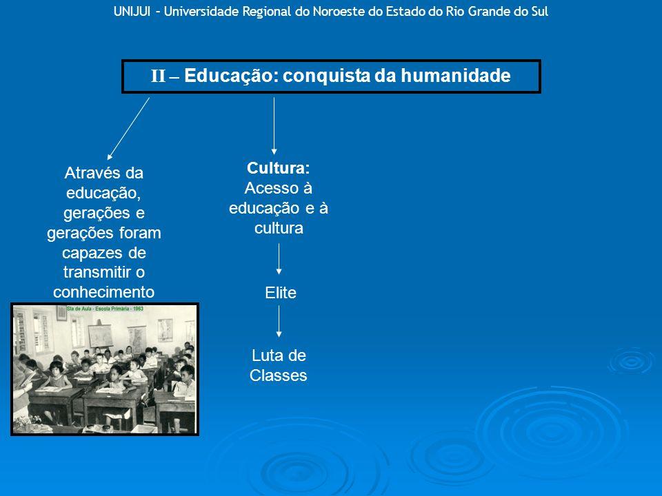 UNIJUI – Universidade Regional do Noroeste do Estado do Rio Grande do Sul II – Educação: conquista da humanidade Através da educação, gerações e gerações foram capazes de transmitir o conhecimento Cultura: Acesso à educação e à cultura Elite Luta de Classes