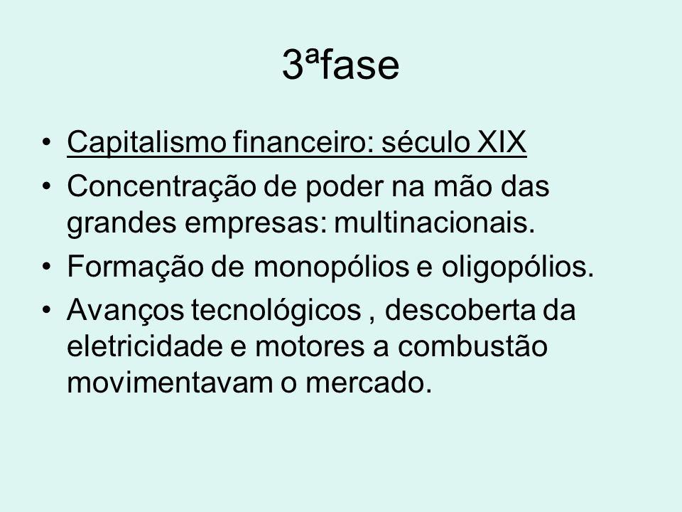 3ªfase Capitalismo financeiro: século XIX Concentração de poder na mão das grandes empresas: multinacionais. Formação de monopólios e oligopólios. Ava