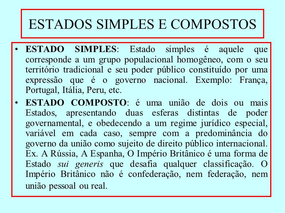 ESTADOS SIMPLES E COMPOSTOS ESTADO SIMPLES: Estado simples é aquele que corresponde a um grupo populacional homogêneo, com o seu território tradiciona