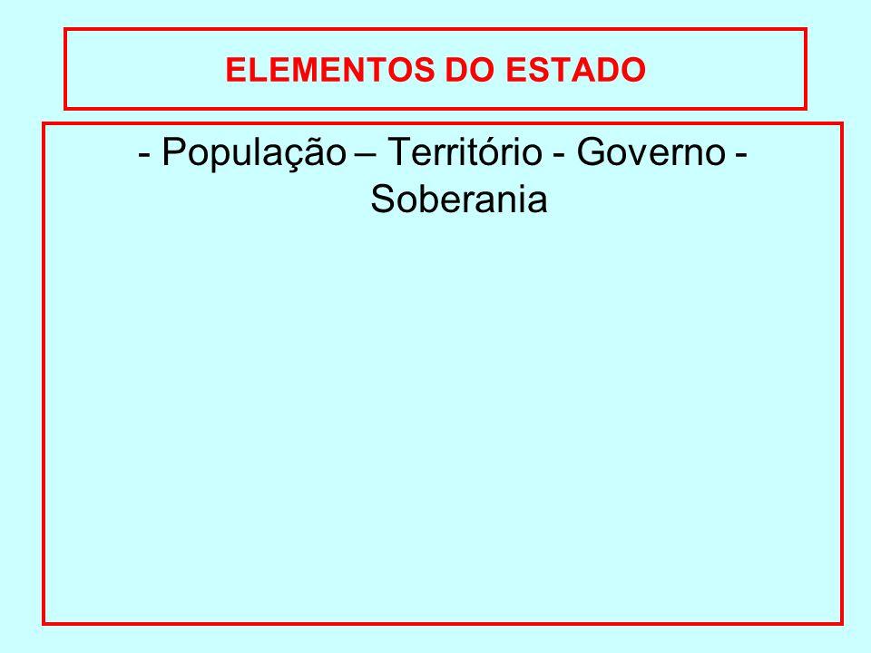 ELEMENTOS DO ESTADO - População – Território - Governo - Soberania