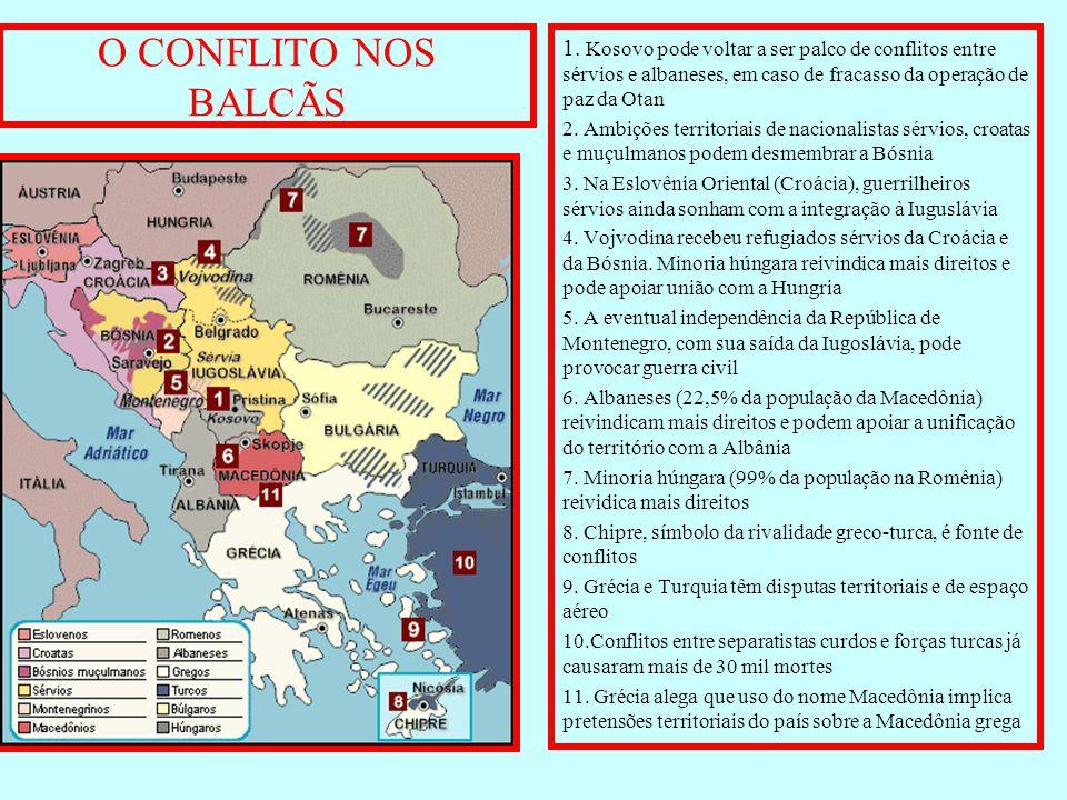 O CONFLITO NOS BALCÃS 1. Kosovo pode voltar a ser palco de conflitos entre sérvios e albaneses, em caso de fracasso da operação de paz da Otan 2. Ambi