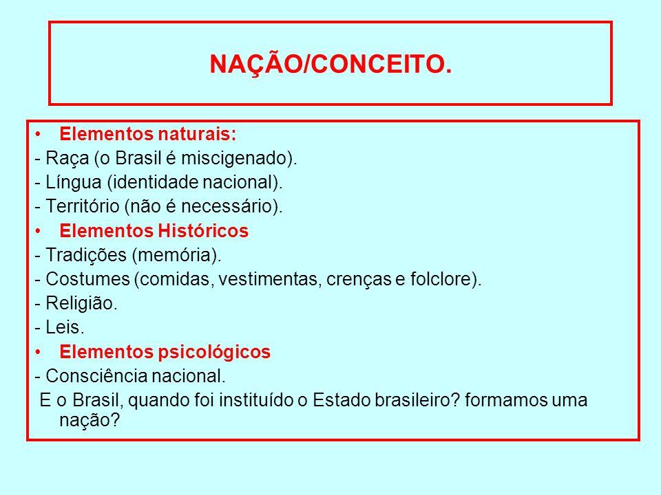 NAÇÃO/CONCEITO. Elementos naturais: - Raça (o Brasil é miscigenado). - Língua (identidade nacional). - Território (não é necessário). Elementos Histór