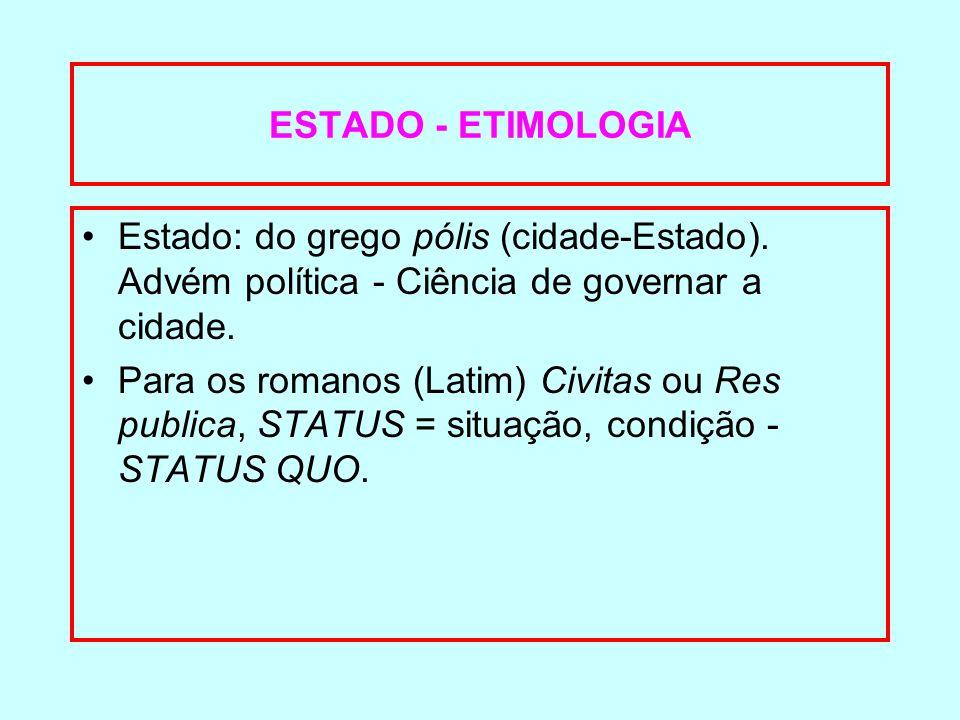 ESTADO - ETIMOLOGIA Estado: do grego pólis (cidade-Estado). Advém política - Ciência de governar a cidade. Para os romanos (Latim) Civitas ou Res publ