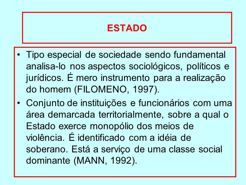 ESTADO Tipo especial de sociedade sendo fundamental analisa-lo nos aspectos sociológicos, políticos e jurídicos. É mero instrumento para a realização