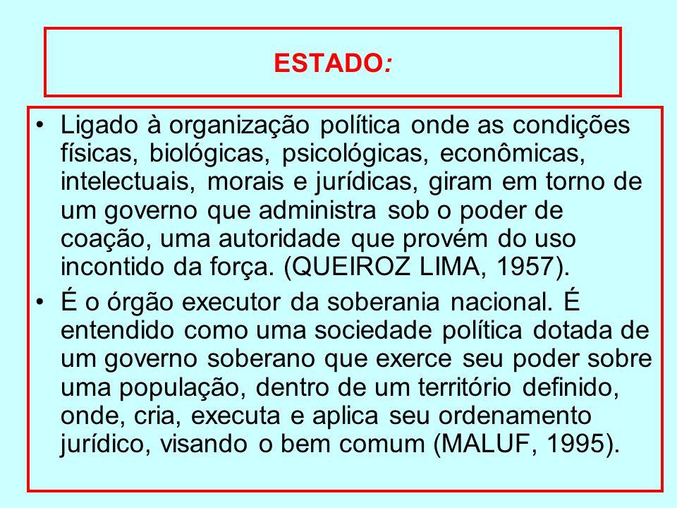ESTADO: Ligado à organização política onde as condições físicas, biológicas, psicológicas, econômicas, intelectuais, morais e jurídicas, giram em torn