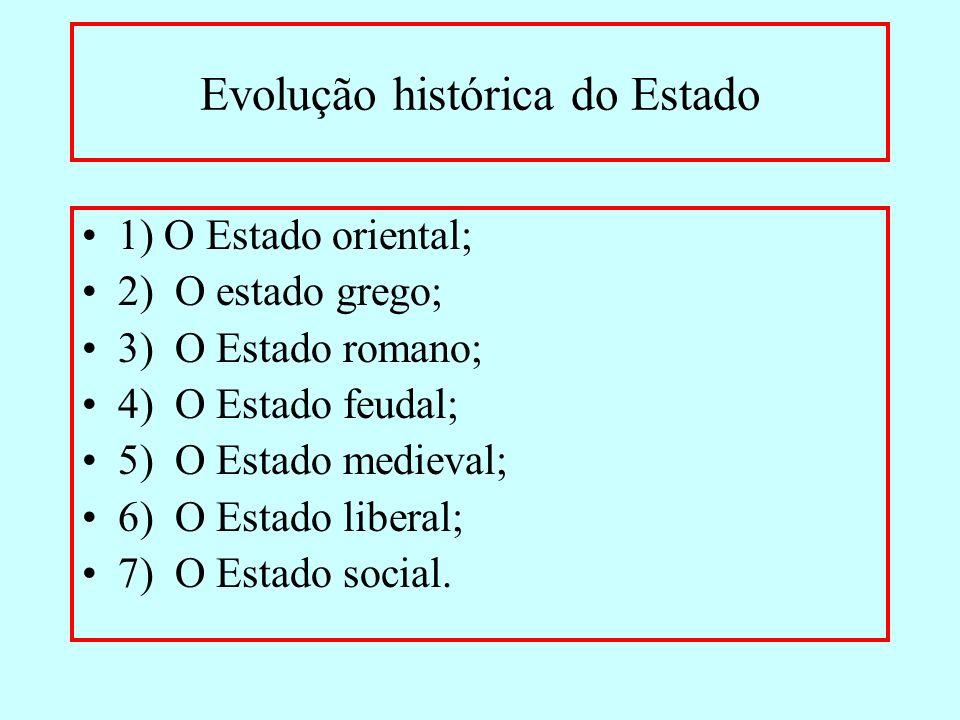 Evolução histórica do Estado 1) O Estado oriental; 2) O estado grego; 3) O Estado romano; 4) O Estado feudal; 5) O Estado medieval; 6) O Estado libera