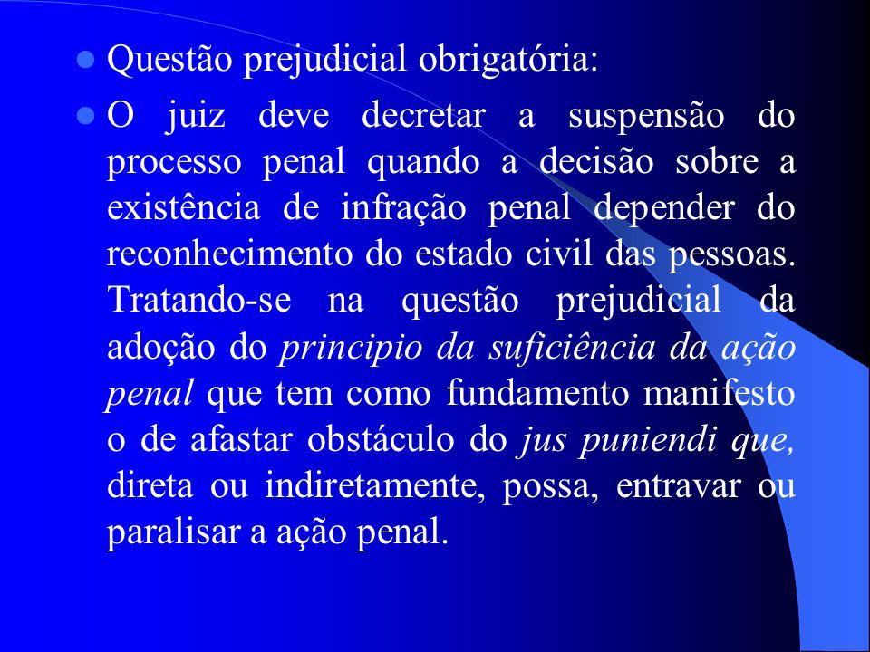 Questão prejudicial obrigatória: O juiz deve decretar a suspensão do processo penal quando a decisão sobre a existência de infração penal depender do