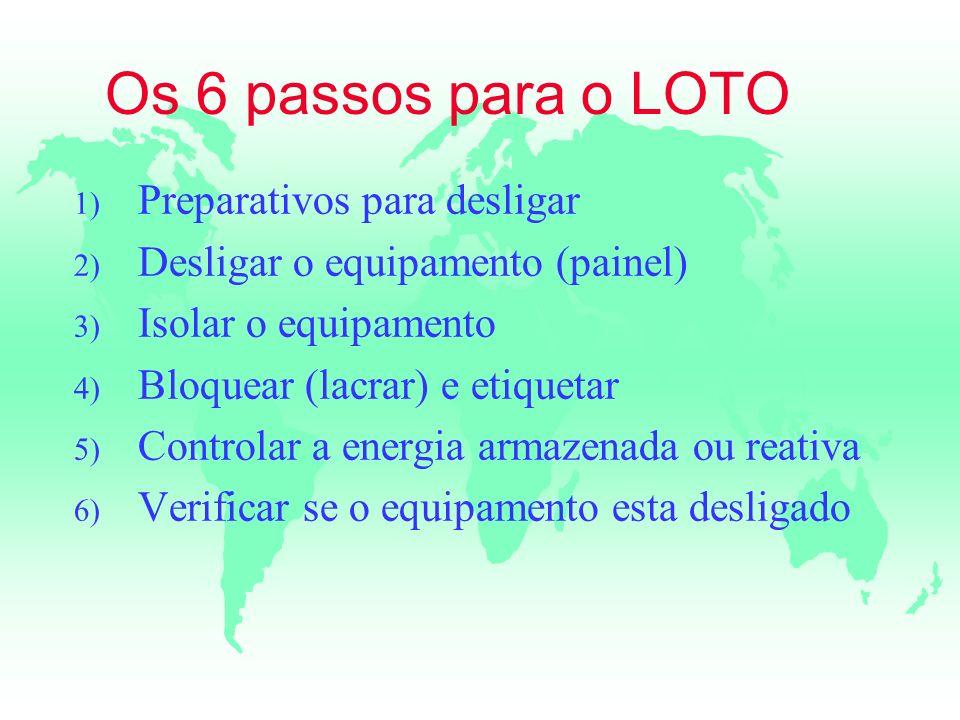 Os 6 passos para o LOTO 1) Preparativos para desligar 2) Desligar o equipamento (painel) 3) Isolar o equipamento 4) Bloquear (lacrar) e etiquetar 5) C