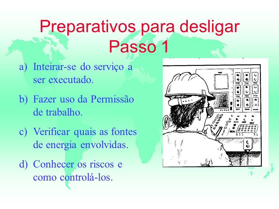 Preparativos para desligar Passo 1 a)Inteirar-se do serviço a ser executado. b)Fazer uso da Permissão de trabalho. c)Verificar quais as fontes de ener