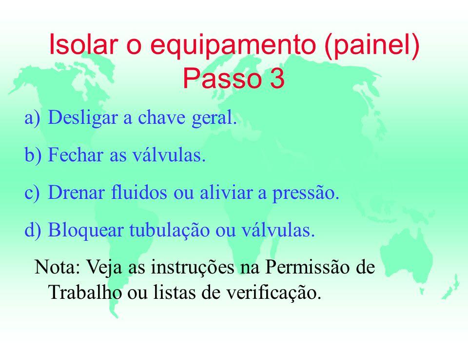 Isolar o equipamento (painel) Passo 3 a)Desligar a chave geral. b)Fechar as válvulas. c)Drenar fluidos ou aliviar a pressão. d)Bloquear tubulação ou v
