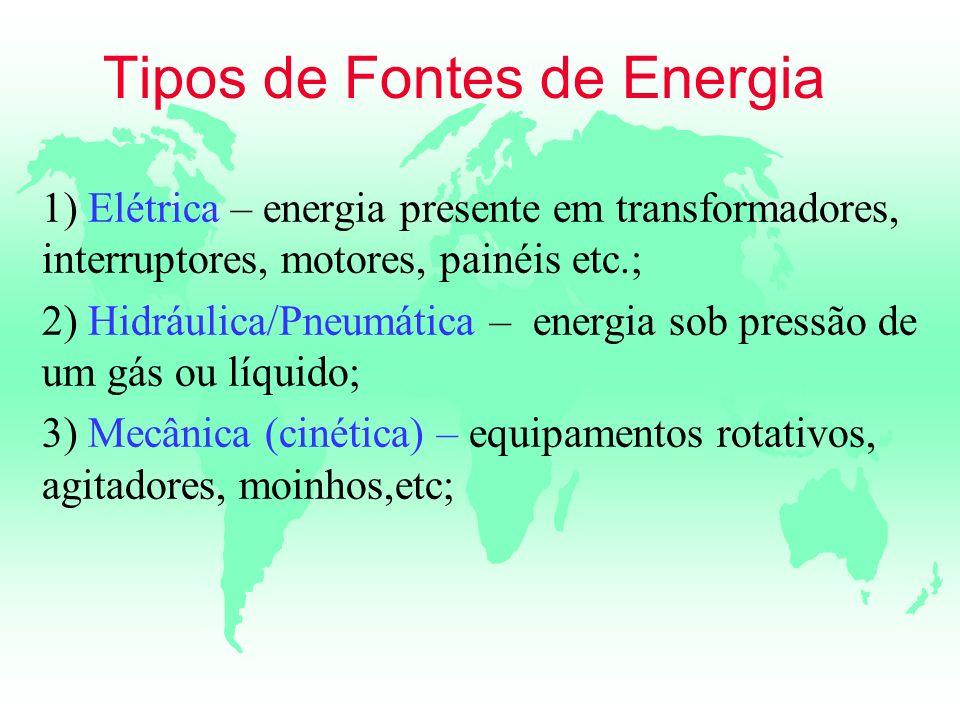 Tipos de Fontes de Energia 1) Elétrica – energia presente em transformadores, interruptores, motores, painéis etc.; 2) Hidráulica/Pneumática – energia