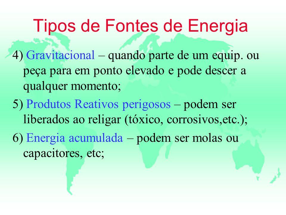 Tipos de Fontes de Energia 4) Gravitacional – quando parte de um equip. ou peça para em ponto elevado e pode descer a qualquer momento; 5) Produtos Re