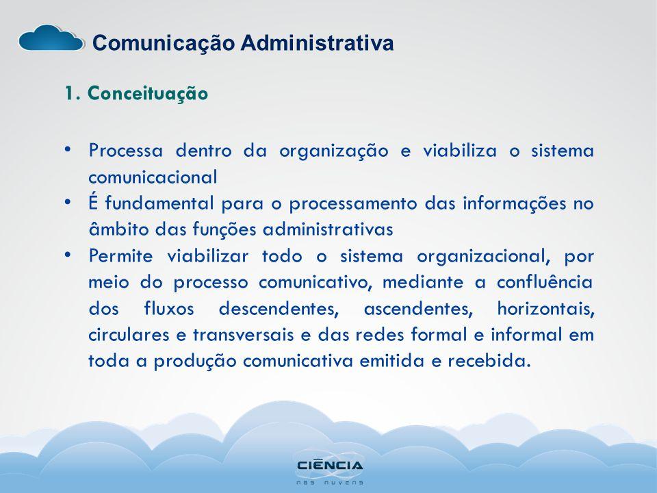1. Conceituação Processa dentro da organização e viabiliza o sistema comunicacional É fundamental para o processamento das informações no âmbito das f