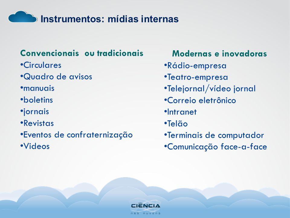 Instrumentos: mídias internas Convencionais ou tradicionais Circulares Quadro de avisos manuais boletins jornais Revistas Eventos de confraternização