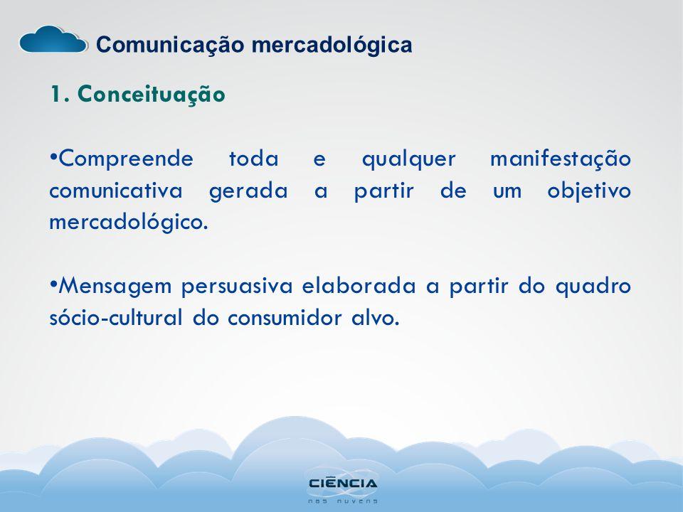 Comunicação mercadológica 1. Conceituação Compreende toda e qualquer manifestação comunicativa gerada a partir de um objetivo mercadológico. Mensagem