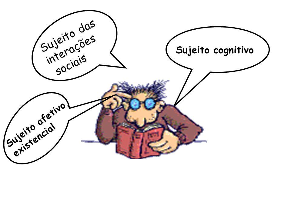 SUBJETIVIDADE DOCENTE Visão mecanicista Visão sociológica Concepções 1.Visão cognitivista ou limitada à cognição ou representações mentais 2.