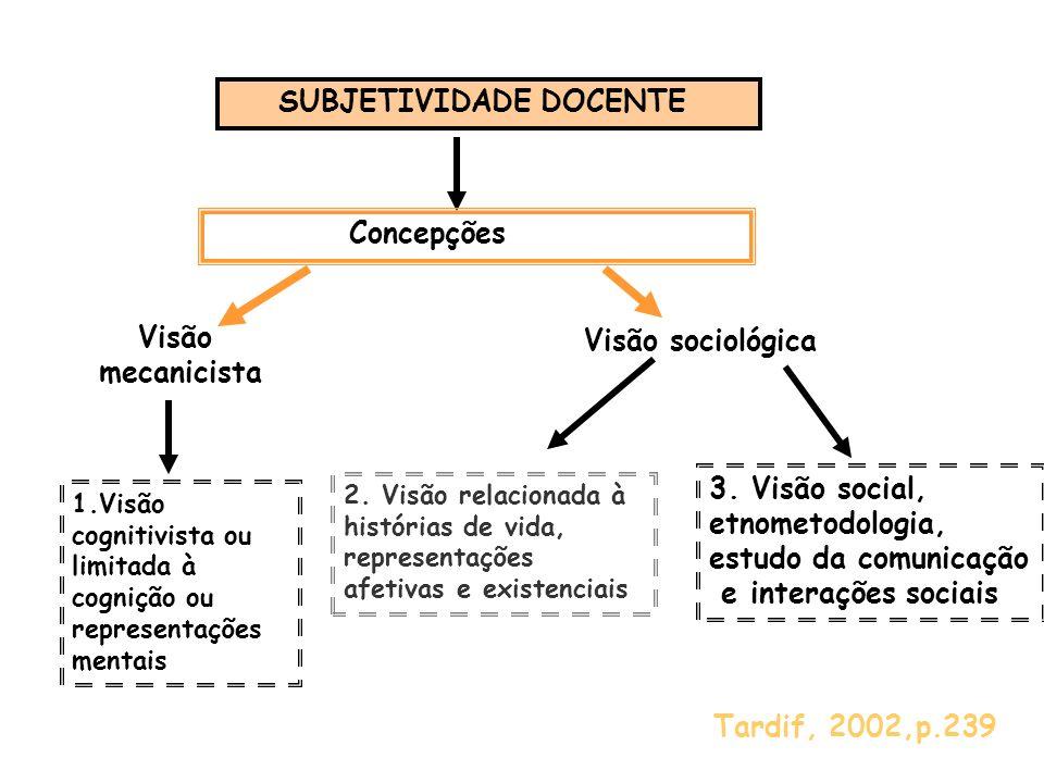 1.Salários; 2.falta de coerência em sua relação com os alunos; 3.sobrecarga de trabalho Milstein, Golaszewski e Duquette, 1984,p.