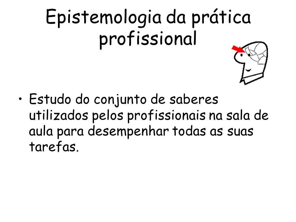 Fatores primários INDICADORES DO MAL ESTAR DOCENTE ( Blaise, 1982, qpud Zaragosa, 1999) relacionados ao professor e suas interações em situações de sala de aula e com o contexto escolar