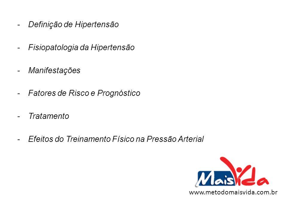 -Definição de Hipertensão -Fisiopatologia da Hipertensão -Manifestações -Fatores de Risco e Prognóstico -Tratamento -Efeitos do Treinamento Físico na