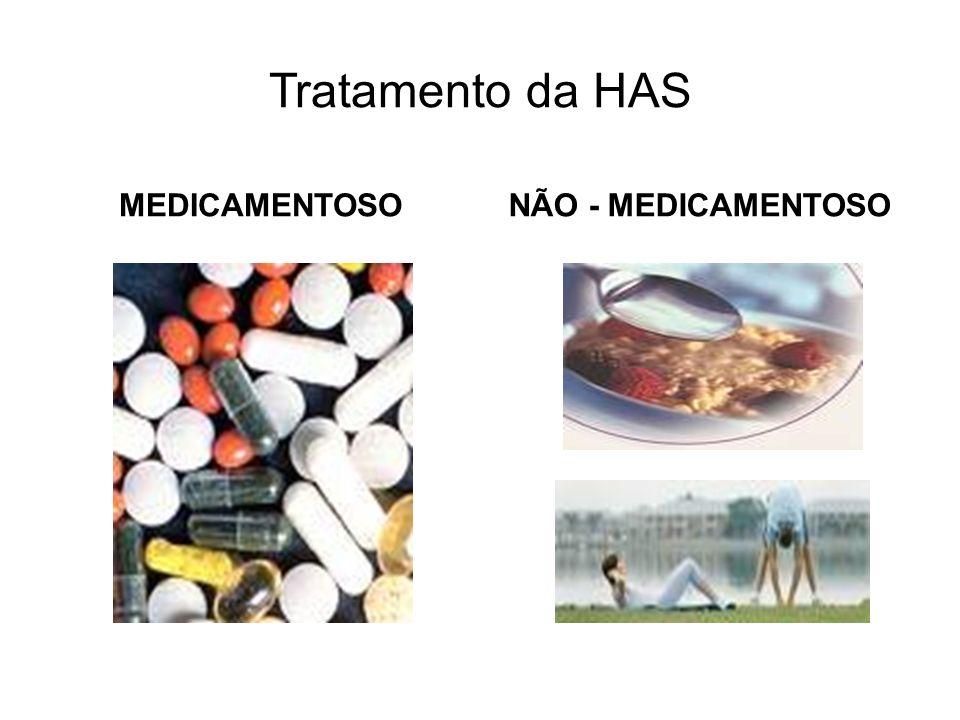 Tratamento da HAS MEDICAMENTOSONÃO - MEDICAMENTOSO