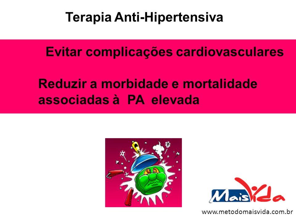 Terapia Anti-Hipertensiva Reduzir a morbidade e mortalidade associadas à PA elevada Evitar complicações cardiovasculares www.metodomaisvida.com.br