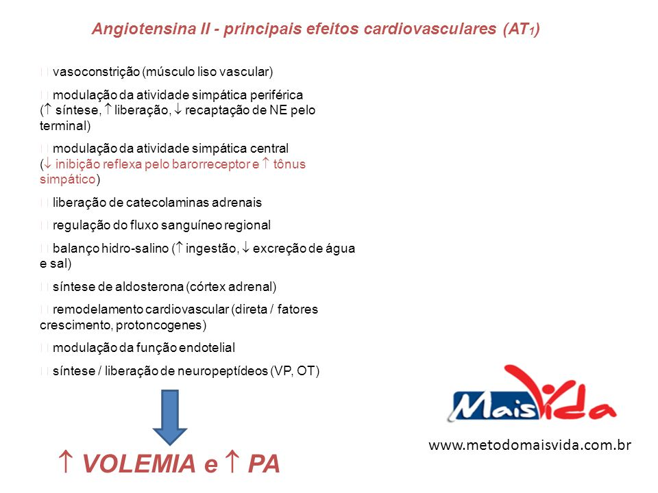Angiotensina II - principais efeitos cardiovasculares (AT 1 ) vasoconstrição (músculo liso vascular) modulação da atividade simpática periférica ( sín