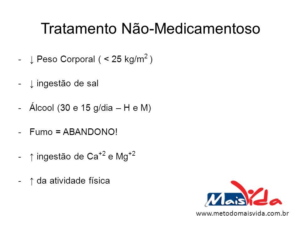 Tratamento Não-Medicamentoso - Peso Corporal ( < 25 kg/m 2 ) - ingestão de sal -Álcool (30 e 15 g/dia – H e M) -Fumo = ABANDONO! - ingestão de Ca +2 e