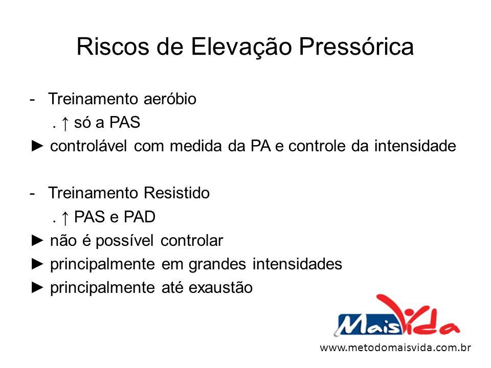 Riscos de Elevação Pressórica -Treinamento aeróbio. só a PAS controlável com medida da PA e controle da intensidade -Treinamento Resistido. PAS e PAD