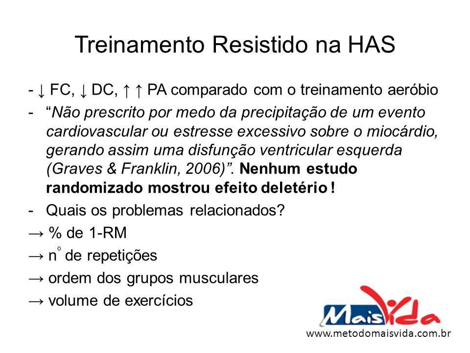 Treinamento Resistido na HAS - FC, DC, PA comparado com o treinamento aeróbio -Não prescrito por medo da precipitação de um evento cardiovascular ou e