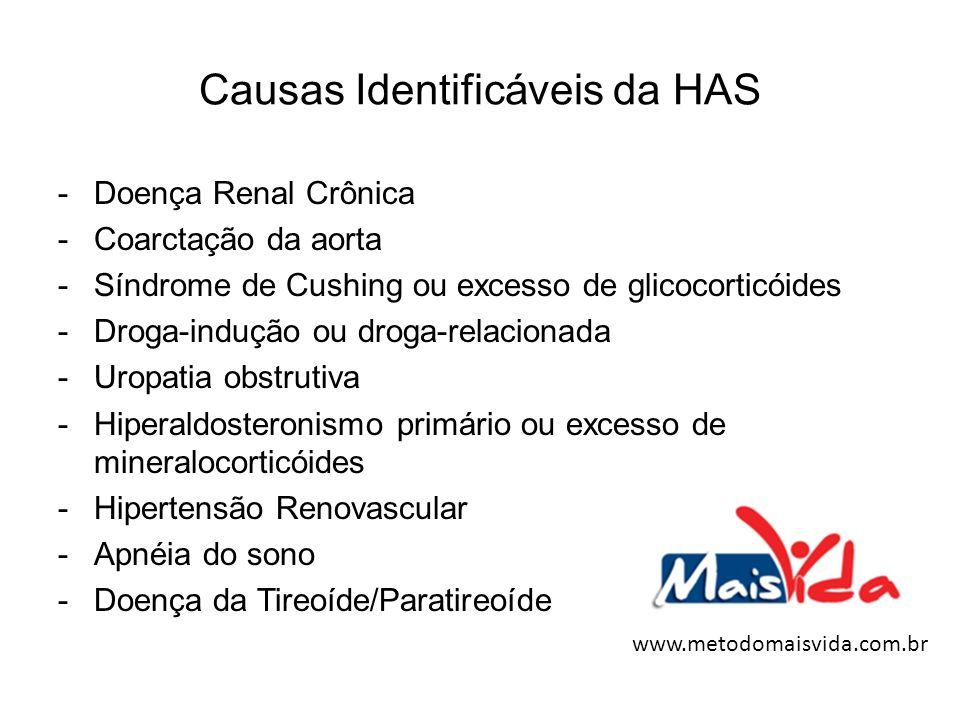 Causas Identificáveis da HAS -Doença Renal Crônica -Coarctação da aorta -Síndrome de Cushing ou excesso de glicocorticóides -Droga-indução ou droga-re