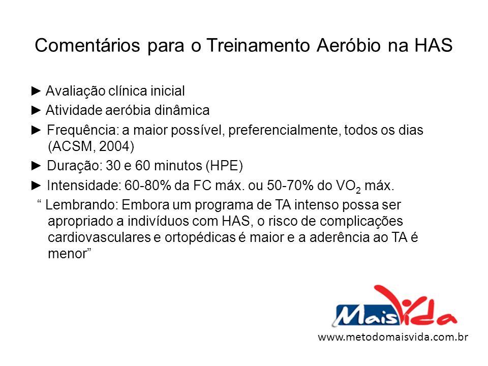 Comentários para o Treinamento Aeróbio na HAS Avaliação clínica inicial Atividade aeróbia dinâmica Frequência: a maior possível, preferencialmente, to