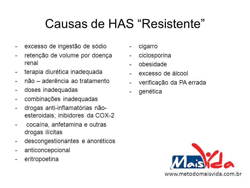 Causas de HAS Resistente -excesso de ingestão de sódio -retenção de volume por doença renal -terapia diurética inadequada -não – aderência ao tratamen