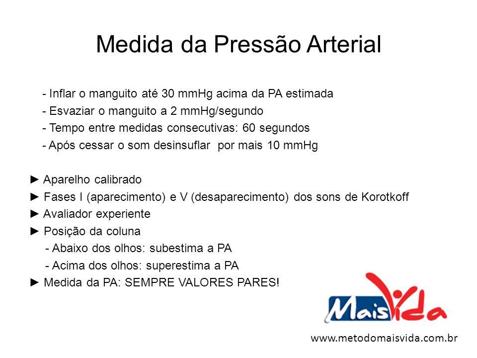 Medida da Pressão Arterial - Inflar o manguito até 30 mmHg acima da PA estimada - Esvaziar o manguito a 2 mmHg/segundo - Tempo entre medidas consecuti