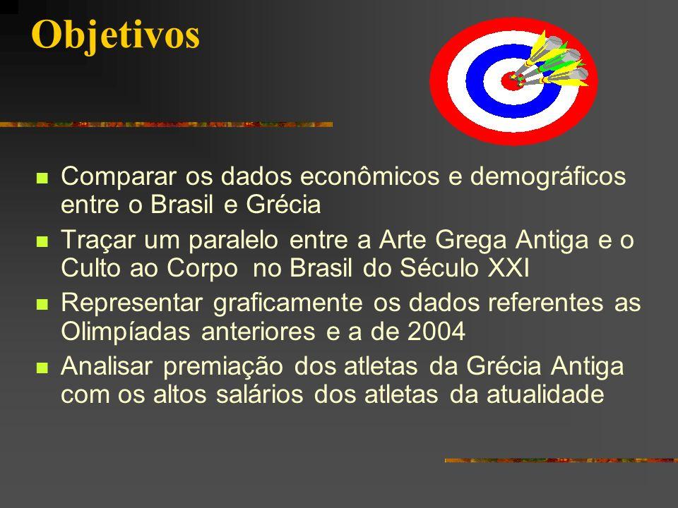 Objetivos Comparar os dados econômicos e demográficos entre o Brasil e Grécia Traçar um paralelo entre a Arte Grega Antiga e o Culto ao Corpo no Brasi