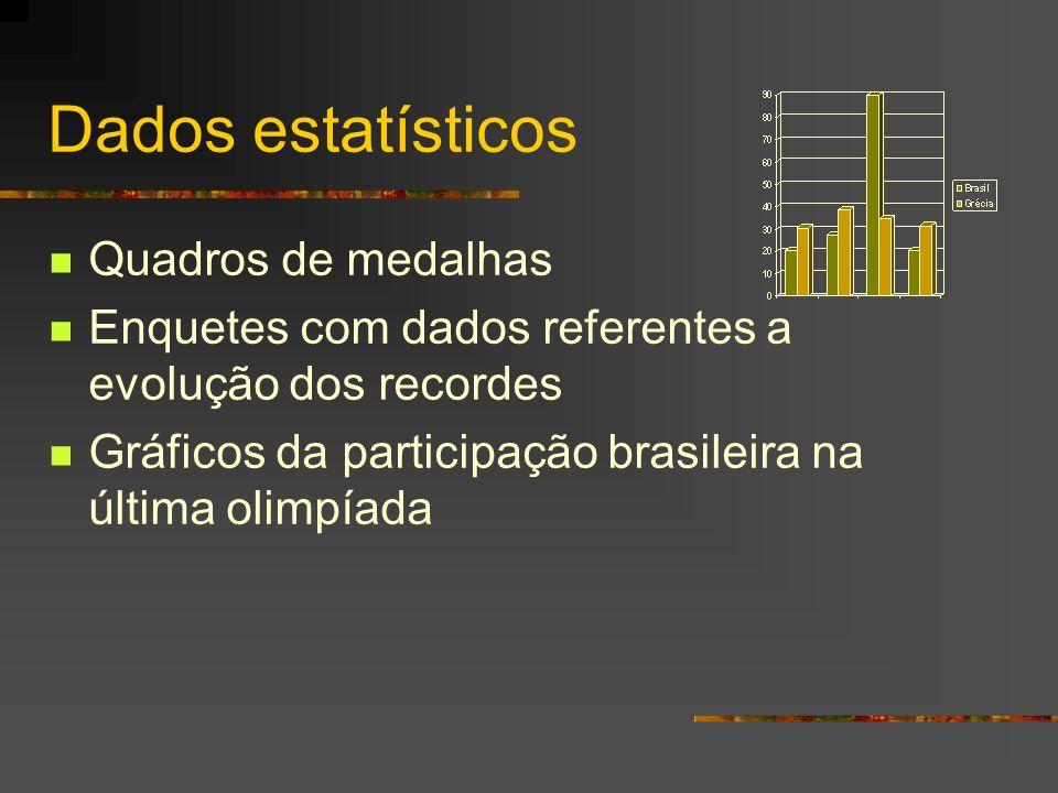 Dados estatísticos Quadros de medalhas Enquetes com dados referentes a evolução dos recordes Gráficos da participação brasileira na última olimpíada
