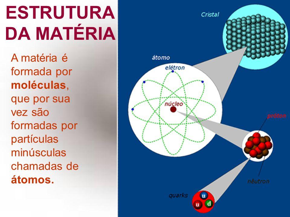 As Ciências Físicas e Químicas Mudanças de Estados Físicos da Matéria