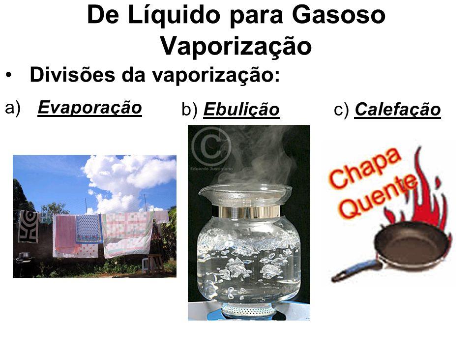 De Líquido para Gasoso Vaporização
