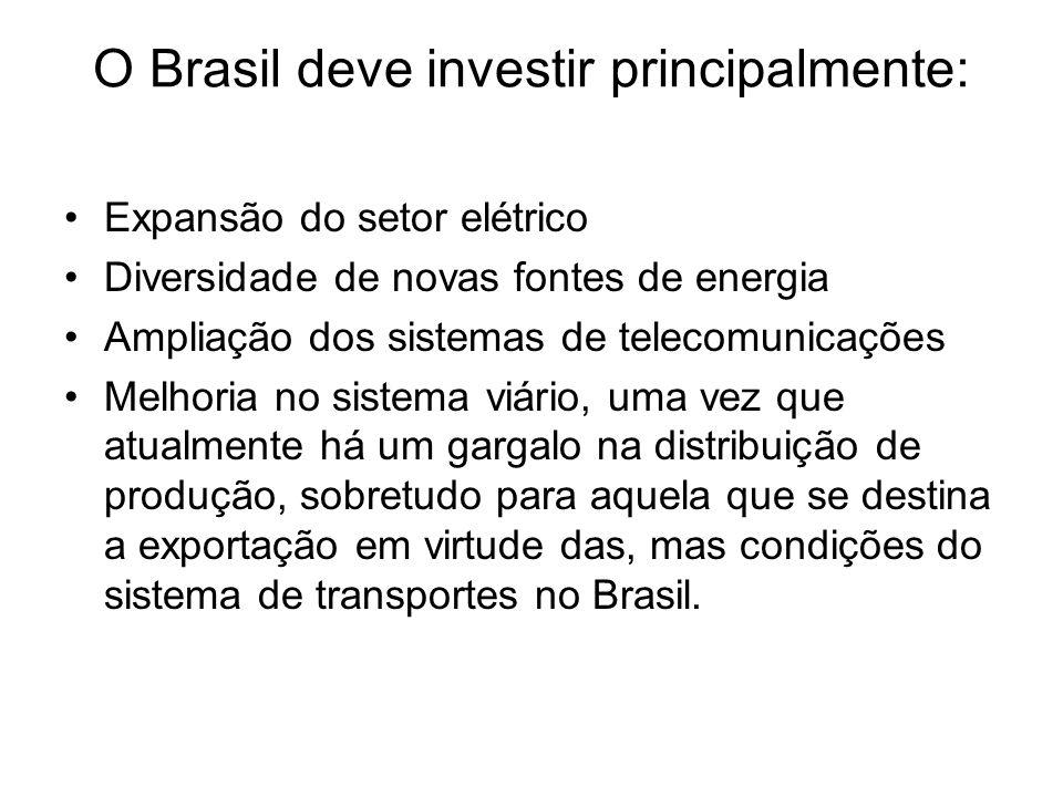 O Brasil deve investir principalmente: Expansão do setor elétrico Diversidade de novas fontes de energia Ampliação dos sistemas de telecomunicações Me