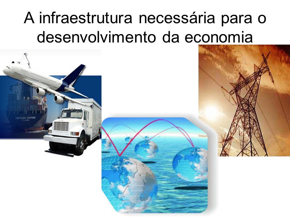 Transportes O sistema de transportes adotado no Brasil define-se basicamente por uma extensa matriz rodoviária, sendo também servido por um sistema limitado de transporte fluvial (apesar do numeroso sistema de bacias hidrográficas presentes no país), ferroviário e aéreo.