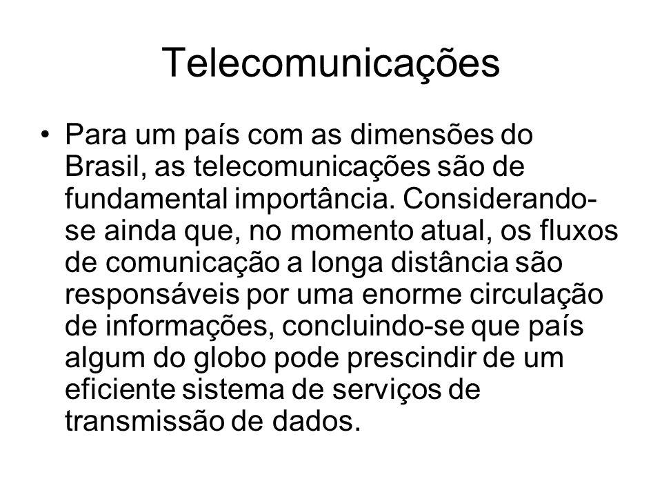 Telecomunicações Para um país com as dimensões do Brasil, as telecomunicações são de fundamental importância. Considerando- se ainda que, no momento a
