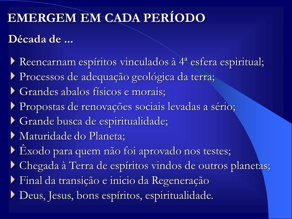 EMERGEM EM CADA PERÍODO Década de... Reencarnam espíritos vinculados à 4ª esfera espiritual; Processos de adequação geológica da terra; Grandes abalos