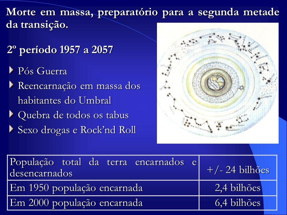 Morte em massa, preparatório para a segunda metade da transição. 2º período 1957 a 2057 Pós Guerra Reencarnação em massa dos habitantes do Umbral Queb